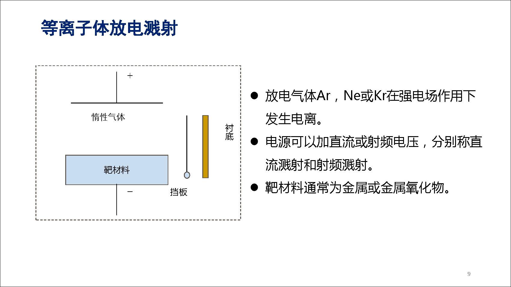 4 光波导制备技术_页面_09