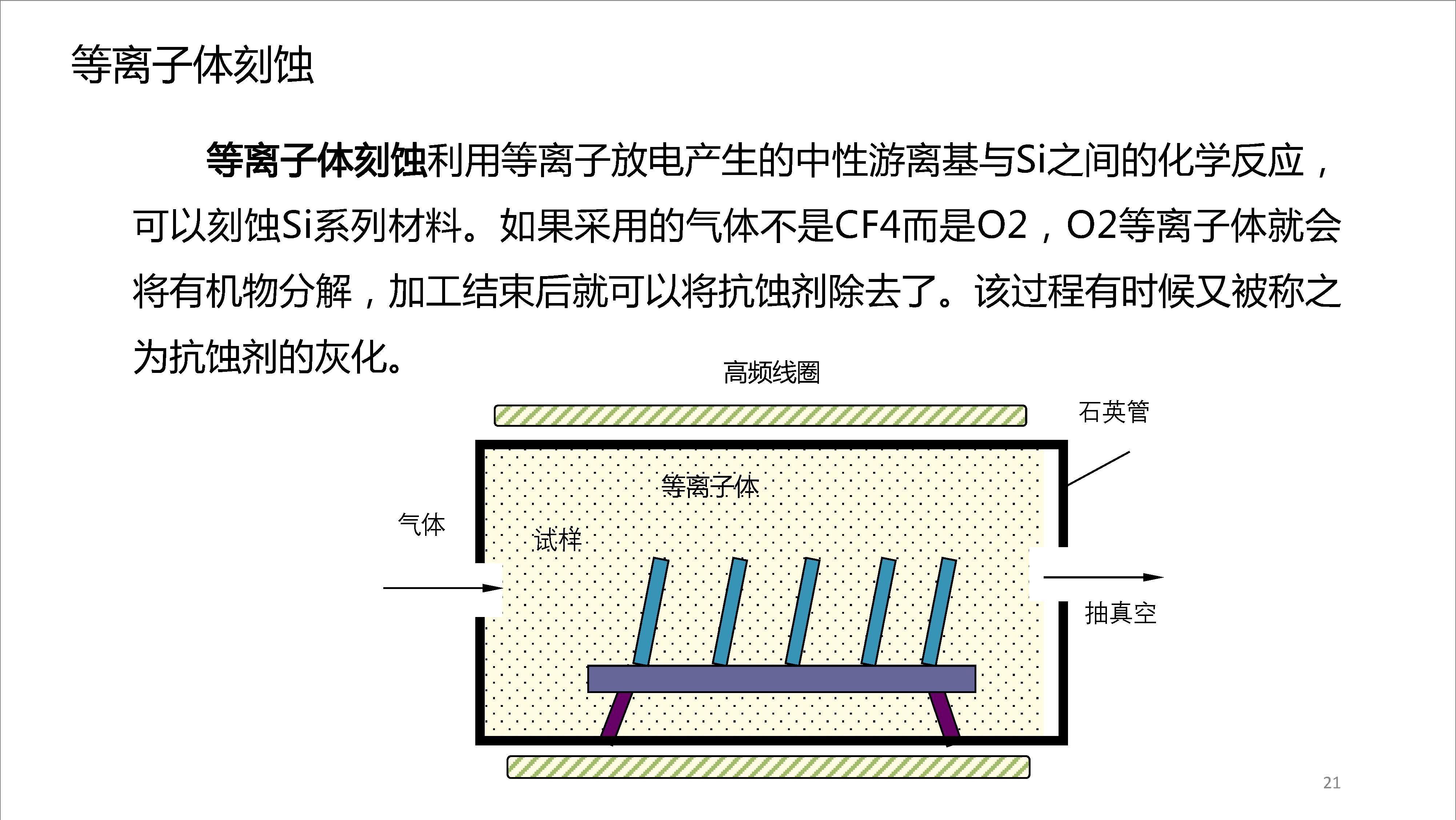 4 光波导制备技术_页面_21