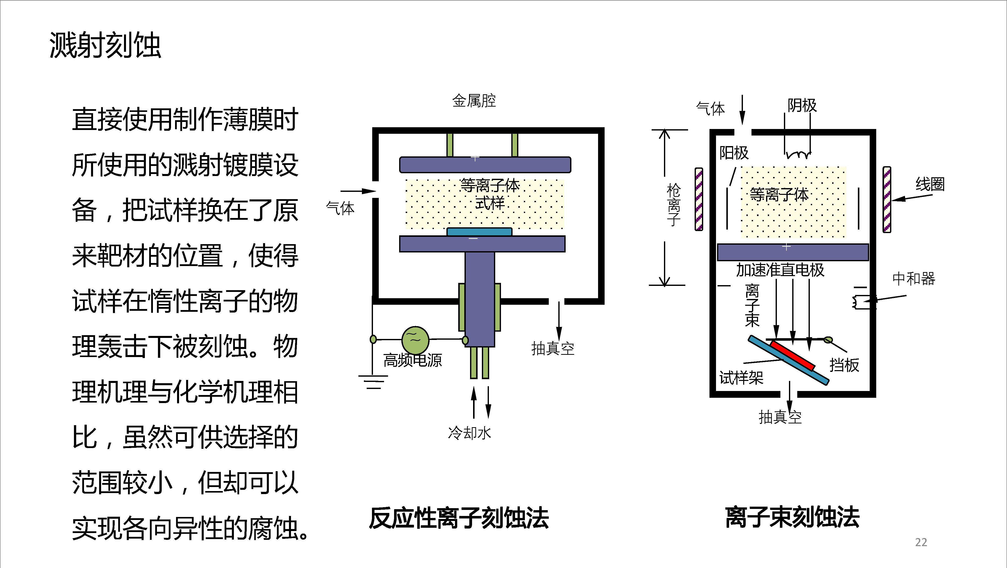 4 光波导制备技术_页面_22