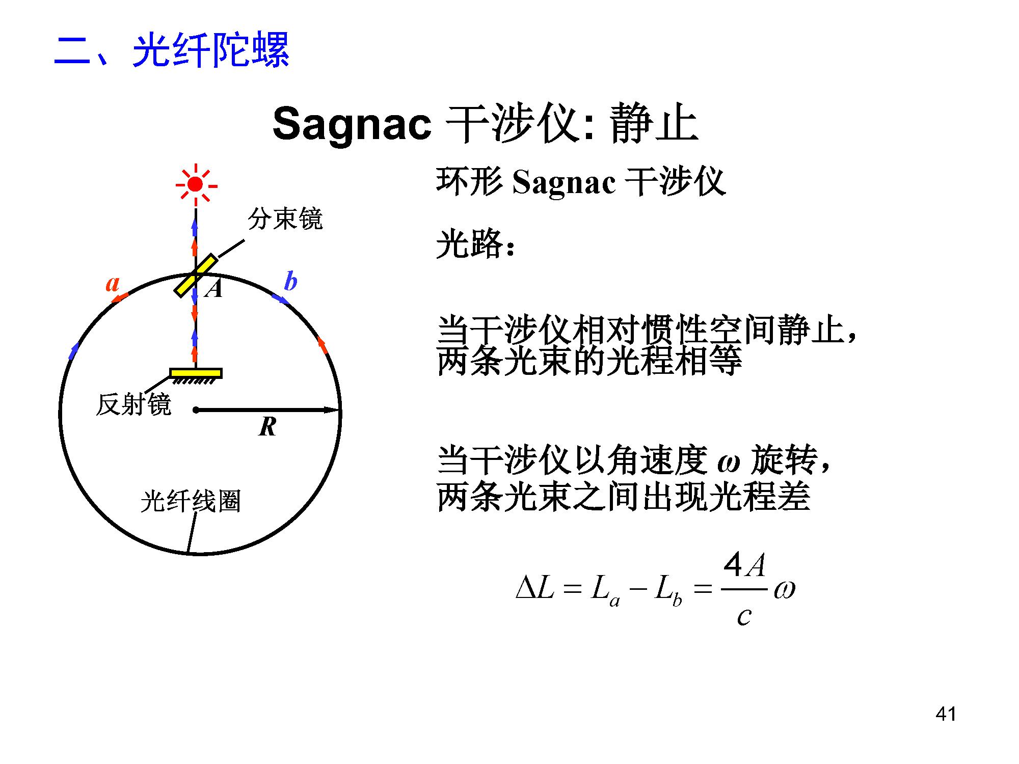 5 光纤与光纤传感_页面_74